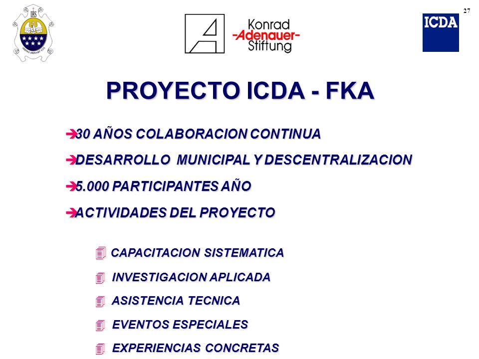 PROYECTO ICDA - FKA 30 AÑOS COLABORACION CONTINUA