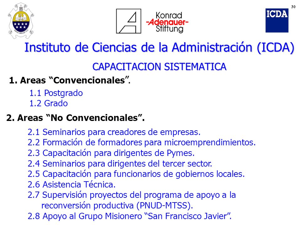2. Areas No Convencionales .