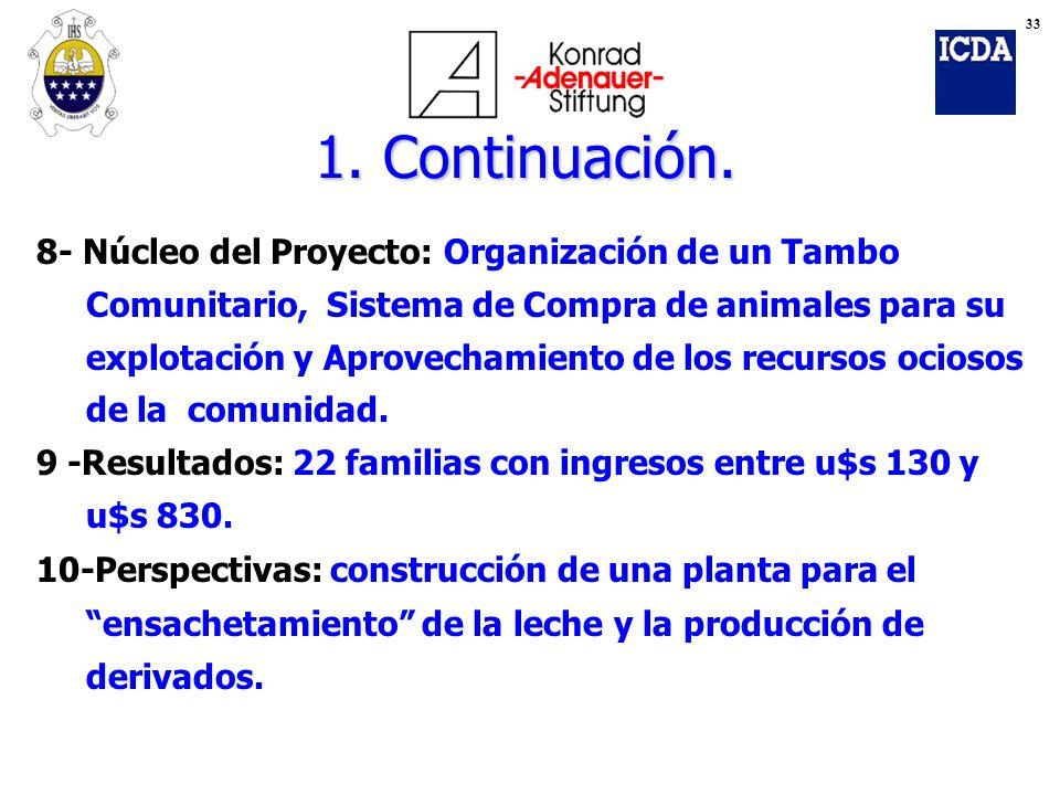 1. Continuación. 8- Núcleo del Proyecto: Organización de un Tambo