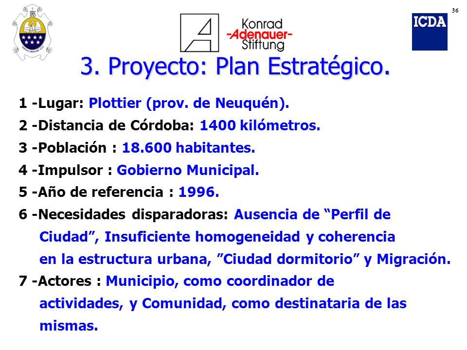 3. Proyecto: Plan Estratégico.