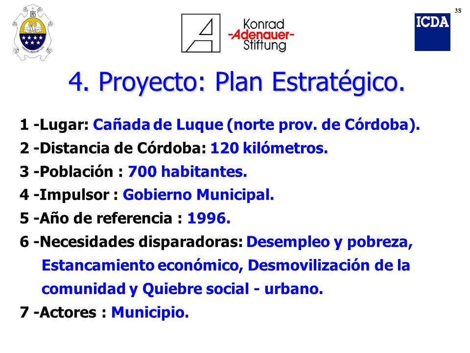 4. Proyecto: Plan Estratégico.