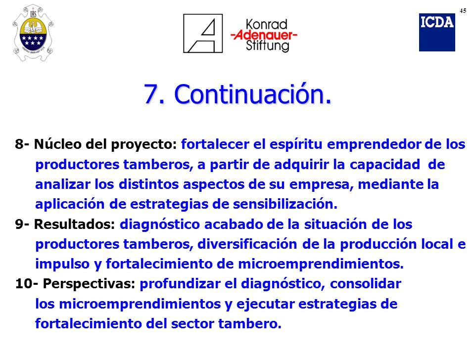 45 7. Continuación. 8- Núcleo del proyecto: fortalecer el espíritu emprendedor de los. productores tamberos, a partir de adquirir la capacidad de.