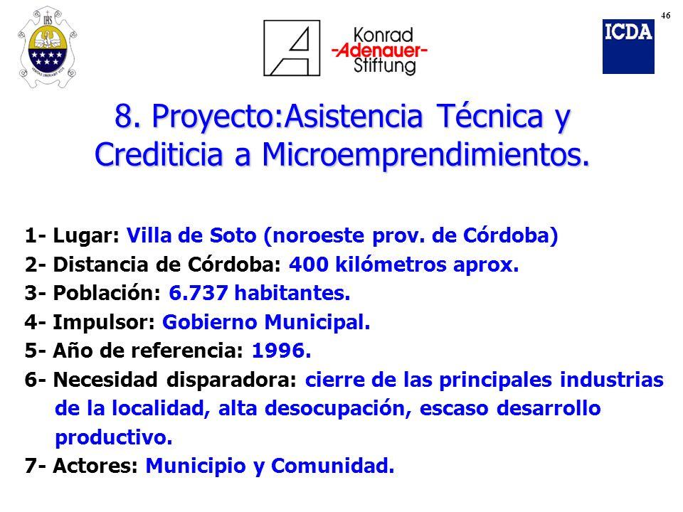 8. Proyecto:Asistencia Técnica y Crediticia a Microemprendimientos.