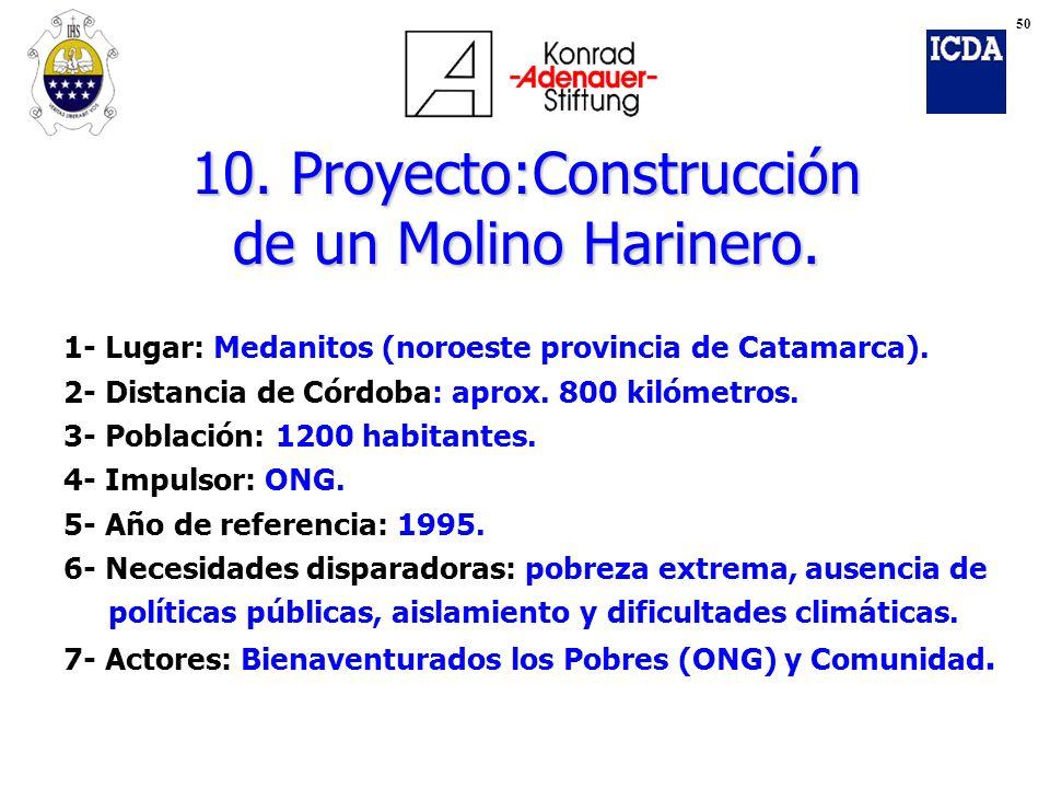 10. Proyecto:Construcción de un Molino Harinero.