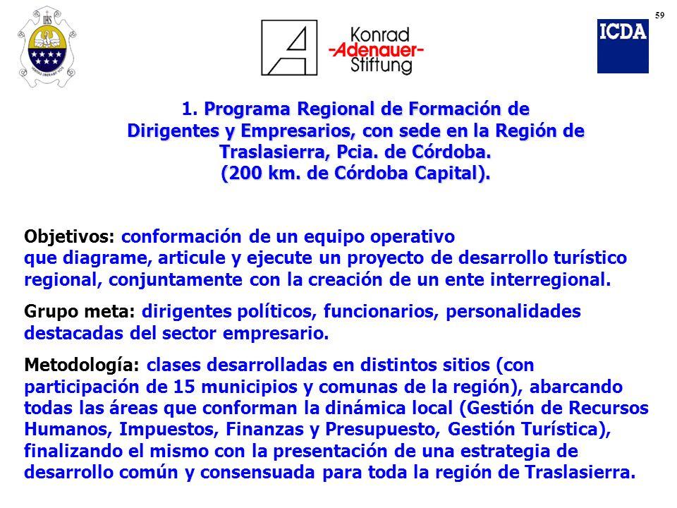 1. Programa Regional de Formación de
