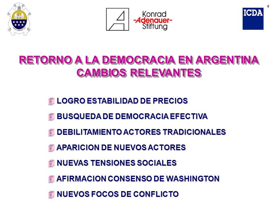 RETORNO A LA DEMOCRACIA EN ARGENTINA