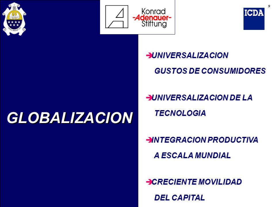 GLOBALIZACION UNIVERSALIZACION GUSTOS DE CONSUMIDORES