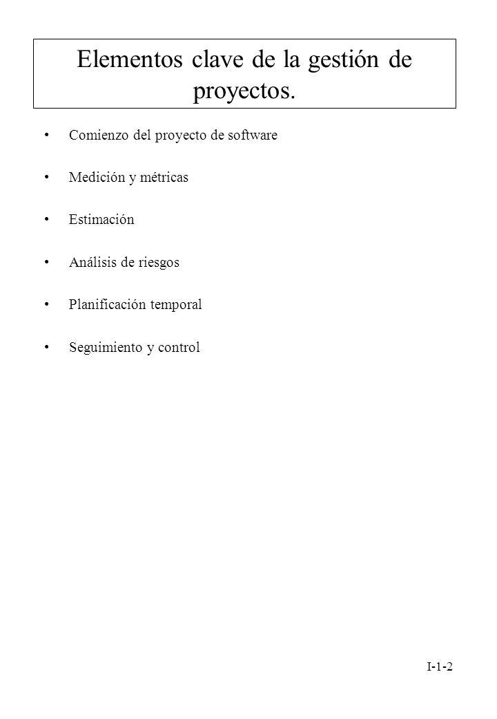 Elementos clave de la gestión de proyectos.