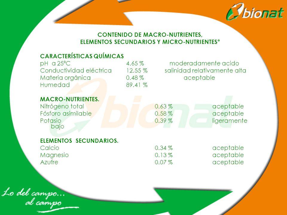 CONTENIDO DE MACRO-NUTRIENTES,