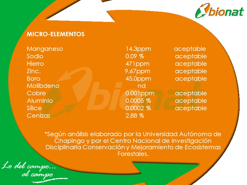 MICRO-ELEMENTOS Manganeso 14.3ppm aceptable. Sodio 0.09 % aceptable.
