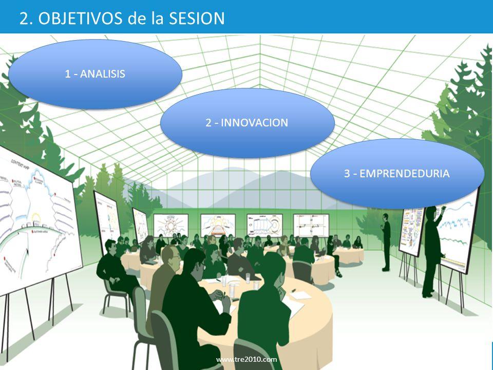 2. OBJETIVOS de la SESION 1 - ANALISIS 2 - INNOVACION