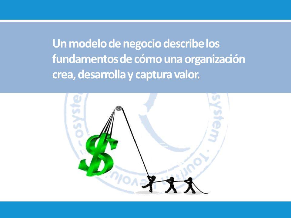 Un modelo de negocio describe los fundamentos de cómo una organización crea, desarrolla y captura valor.
