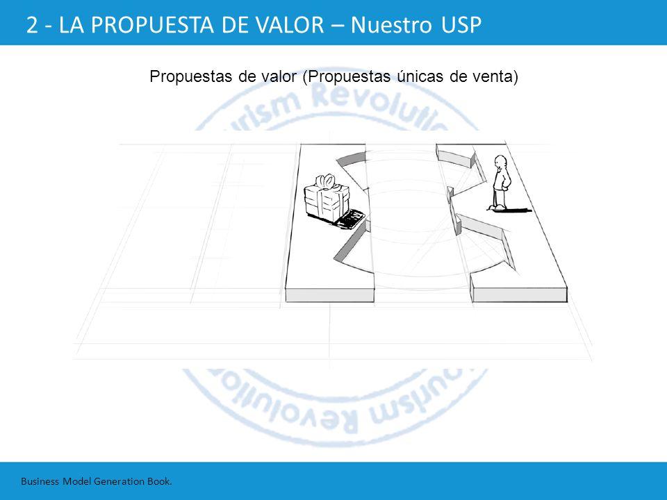 2 - LA PROPUESTA DE VALOR – Nuestro USP
