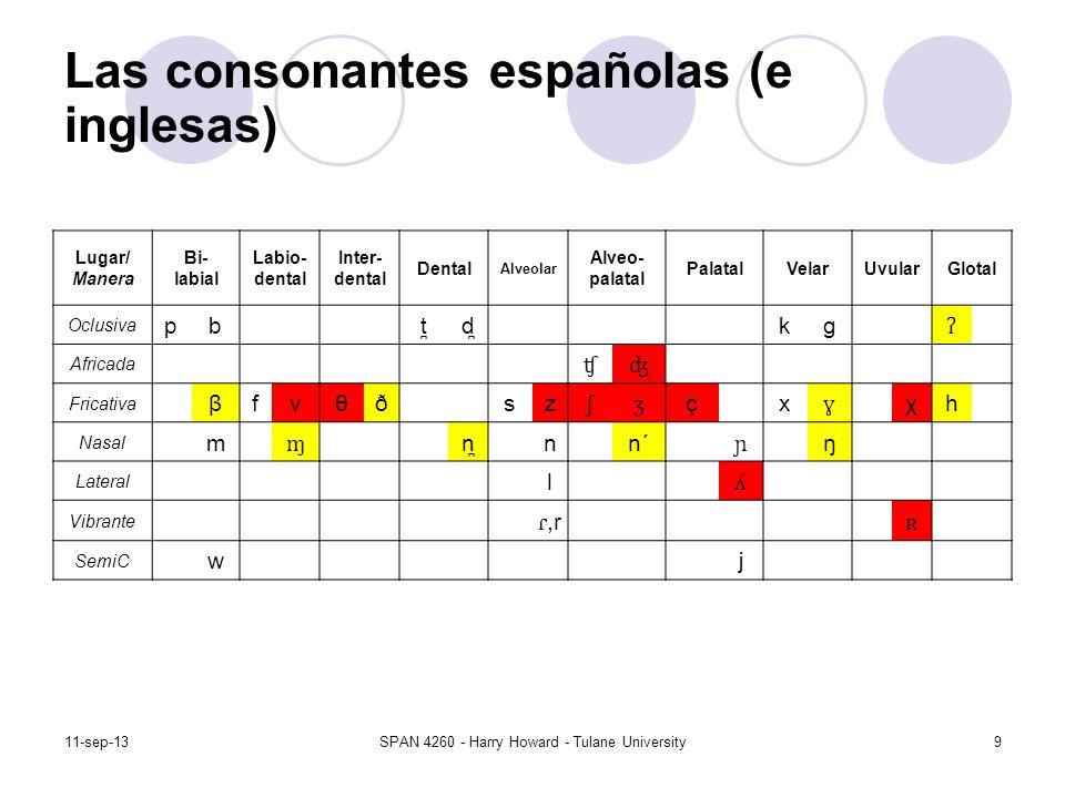 Las consonantes españolas (e inglesas)
