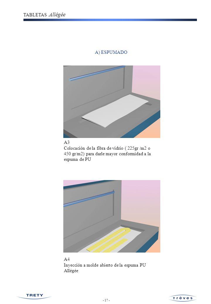 Colocación de la fibra de vidrio ( 225gr /m2 o