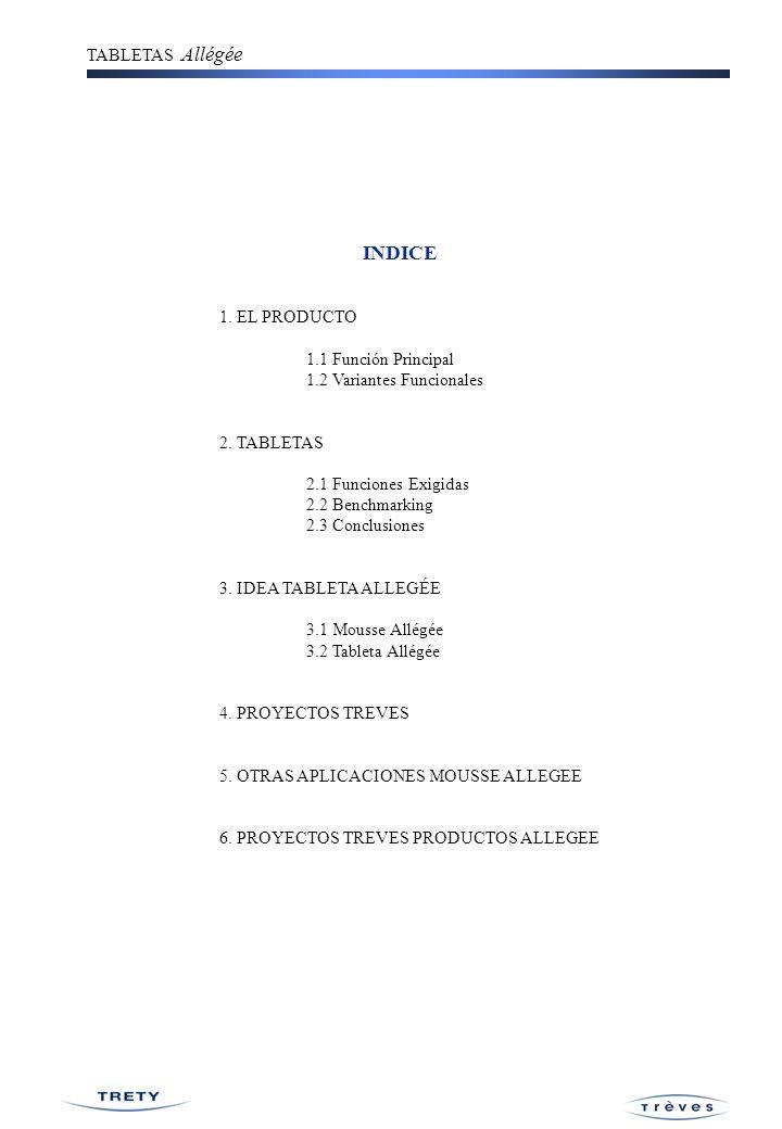 INDICE 1. EL PRODUCTO 1.1 Función Principal 1.2 Variantes Funcionales