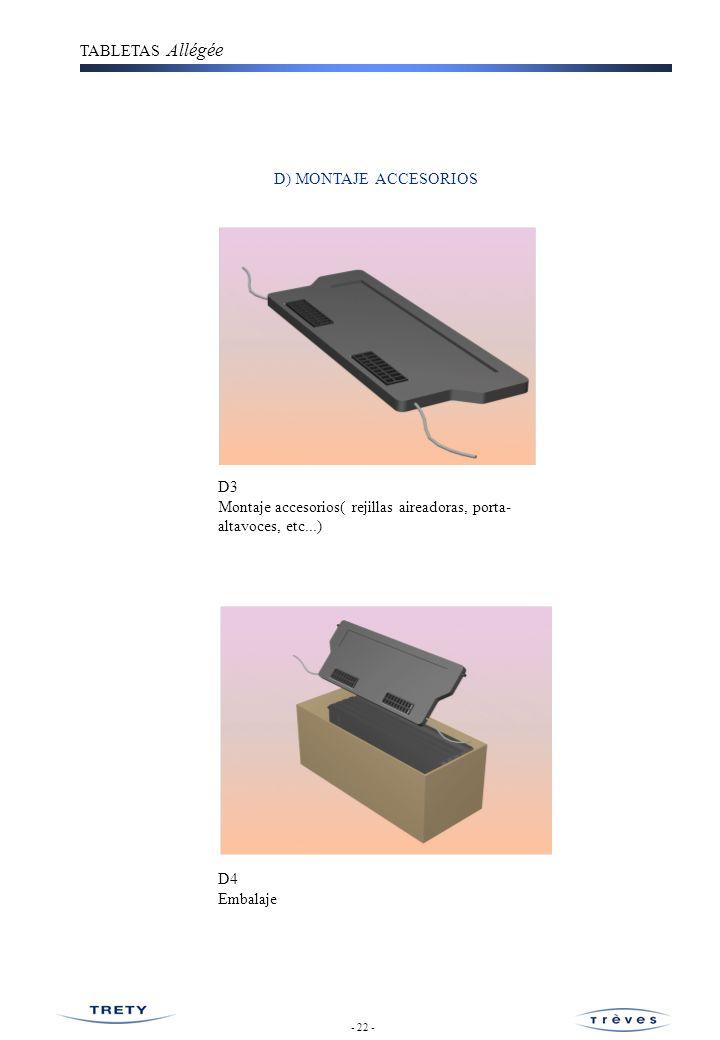 Montaje accesorios( rejillas aireadoras, porta- altavoces, etc...)