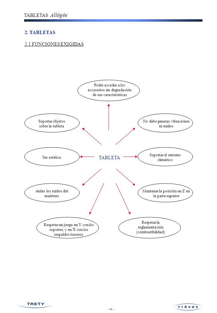 2. TABLETAS 2.1 FUNCIONES EXIGIDAS TABLETA