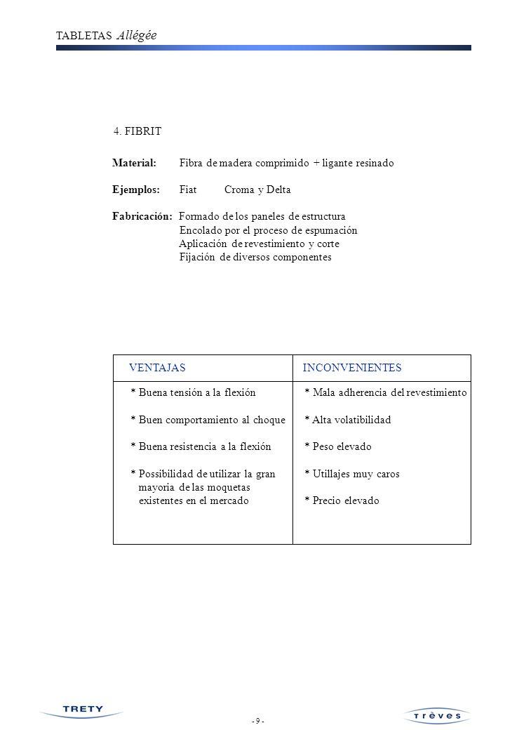 Material: Fibra de madera comprimido + ligante resinado