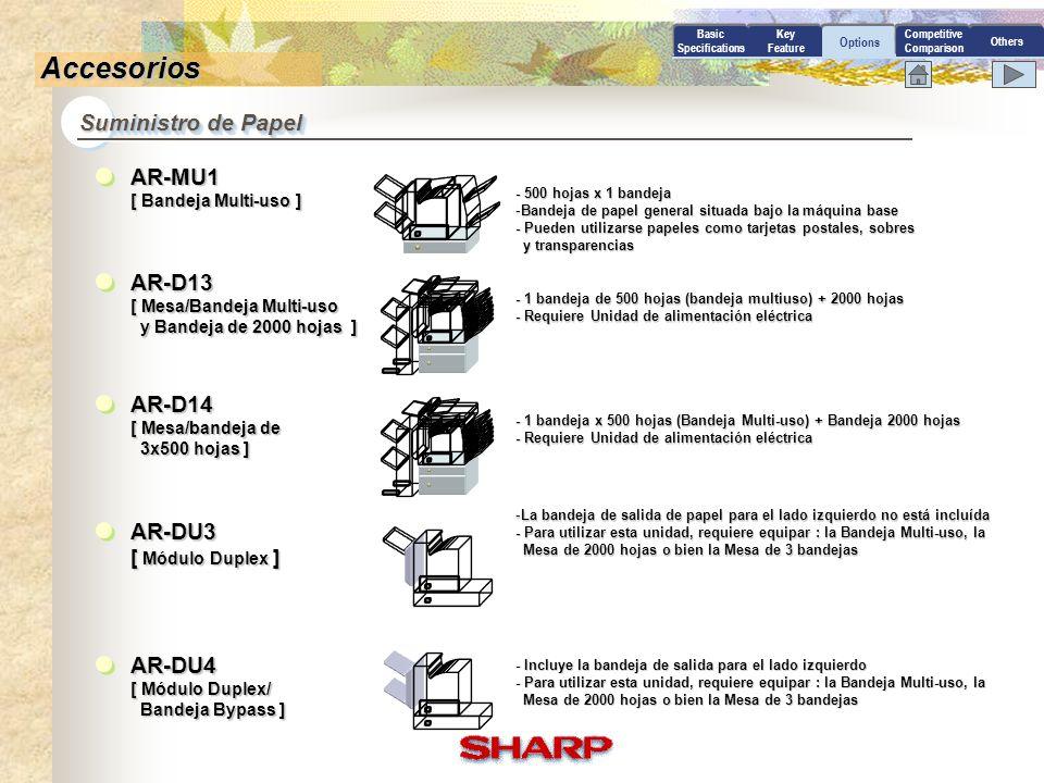 Accesorios Suministro de Papel AR-MU1 AR-D13 AR-D14 AR-DU3 AR-DU4