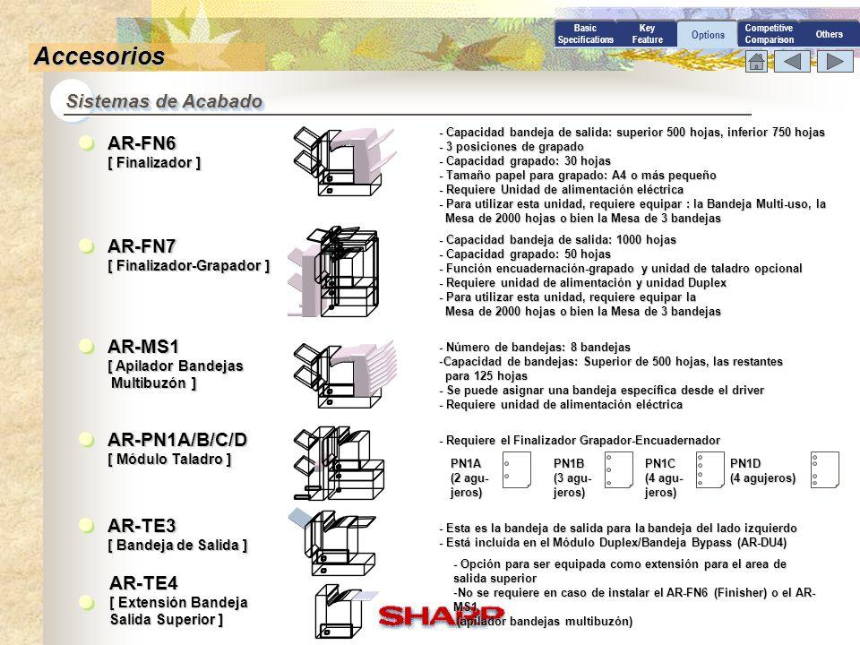 Accesorios Sistemas de Acabado AR-FN6 AR-FN7 AR-MS1 AR-PN1A/B/C/D