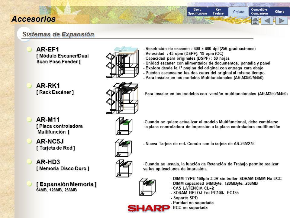 Accesorios Sistemas de Expansión AR-EF1 AR-RK1 AR-M11 AR-NC5J AR-HD3