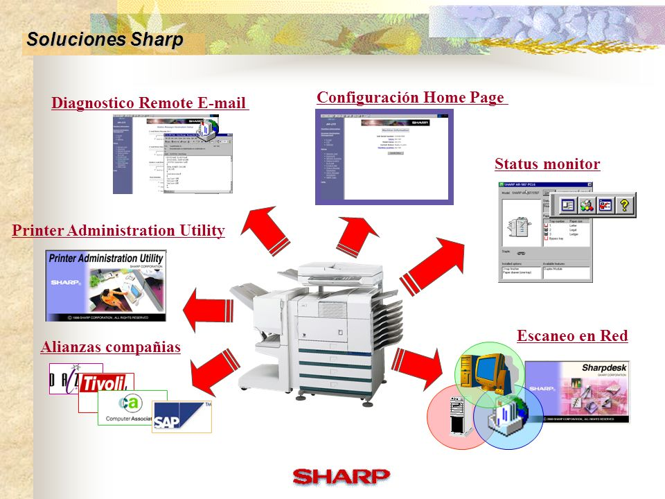 Soluciones Sharp Configuración Home Page Diagnostico Remote E-mail
