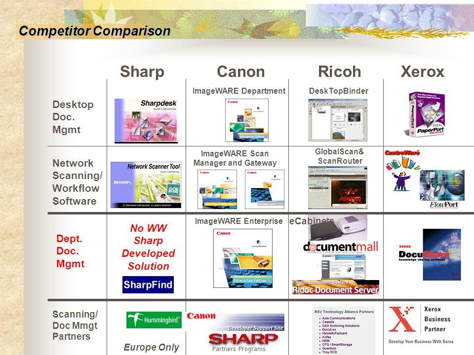 Sharp Canon Ricoh Xerox