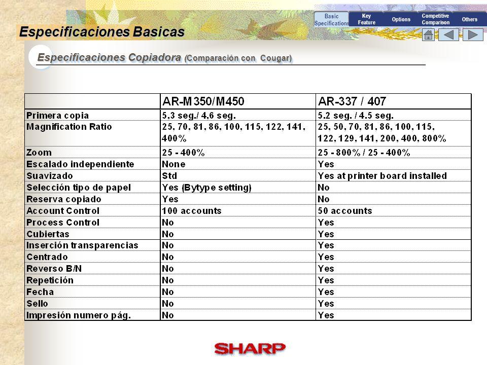 Especificaciones Basicas