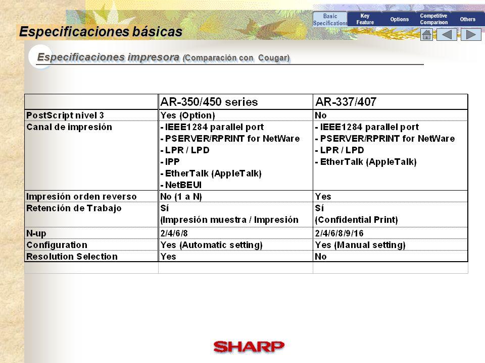 Especificaciones básicas