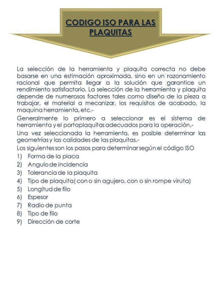 CODIGO ISO PARA LAS PLAQUITAS