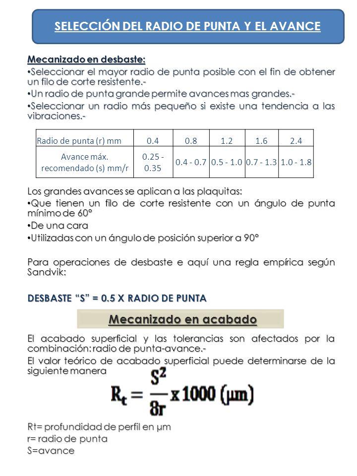 SELECCIÓN DEL RADIO DE PUNTA Y EL AVANCE