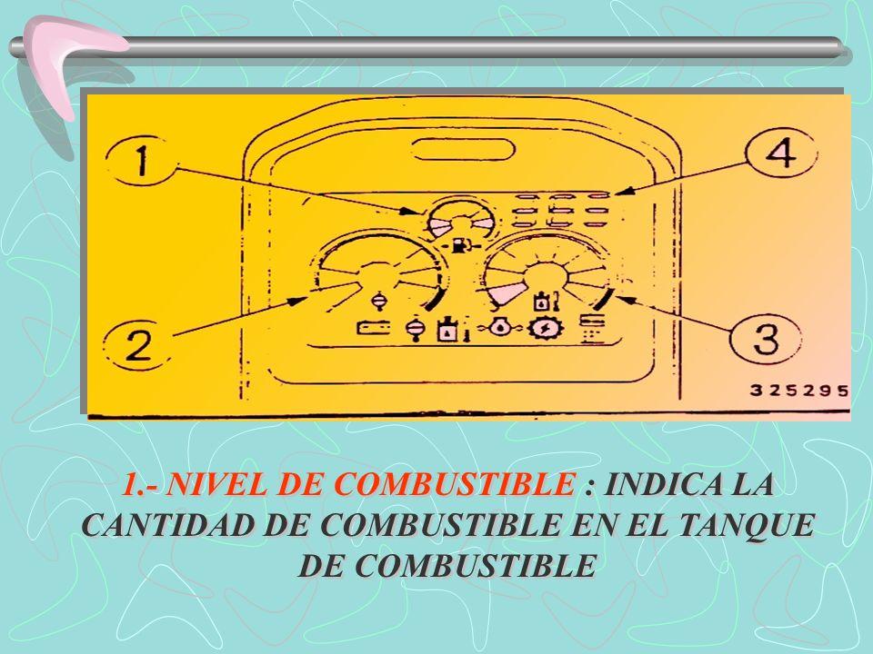 1.- NIVEL DE COMBUSTIBLE : INDICA LA CANTIDAD DE COMBUSTIBLE EN EL TANQUE DE COMBUSTIBLE