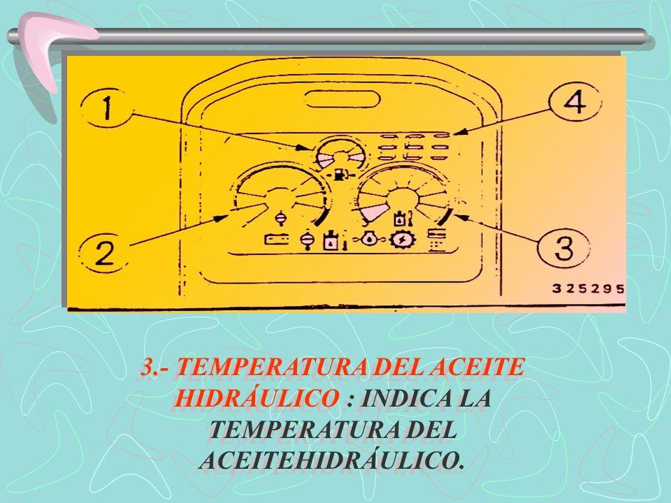 3.- TEMPERATURA DEL ACEITE HIDRÁULICO : INDICA LA TEMPERATURA DEL ACEITEHIDRÁULICO.