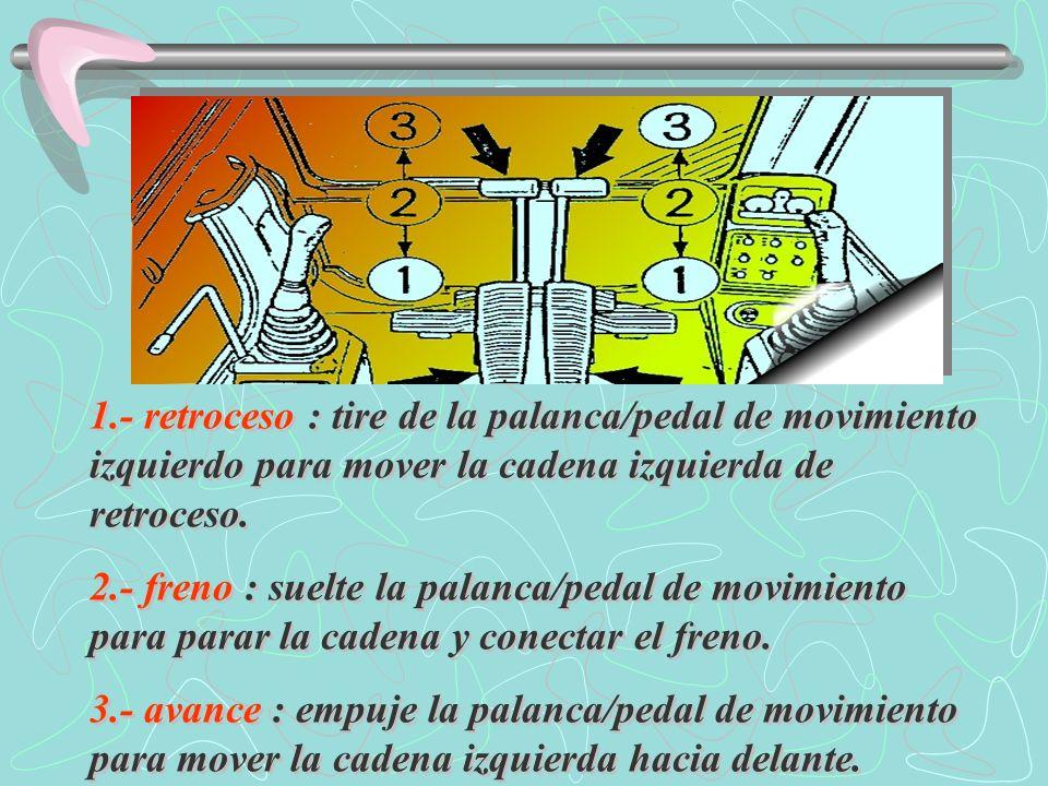 1.- retroceso : tire de la palanca/pedal de movimiento izquierdo para mover la cadena izquierda de retroceso.