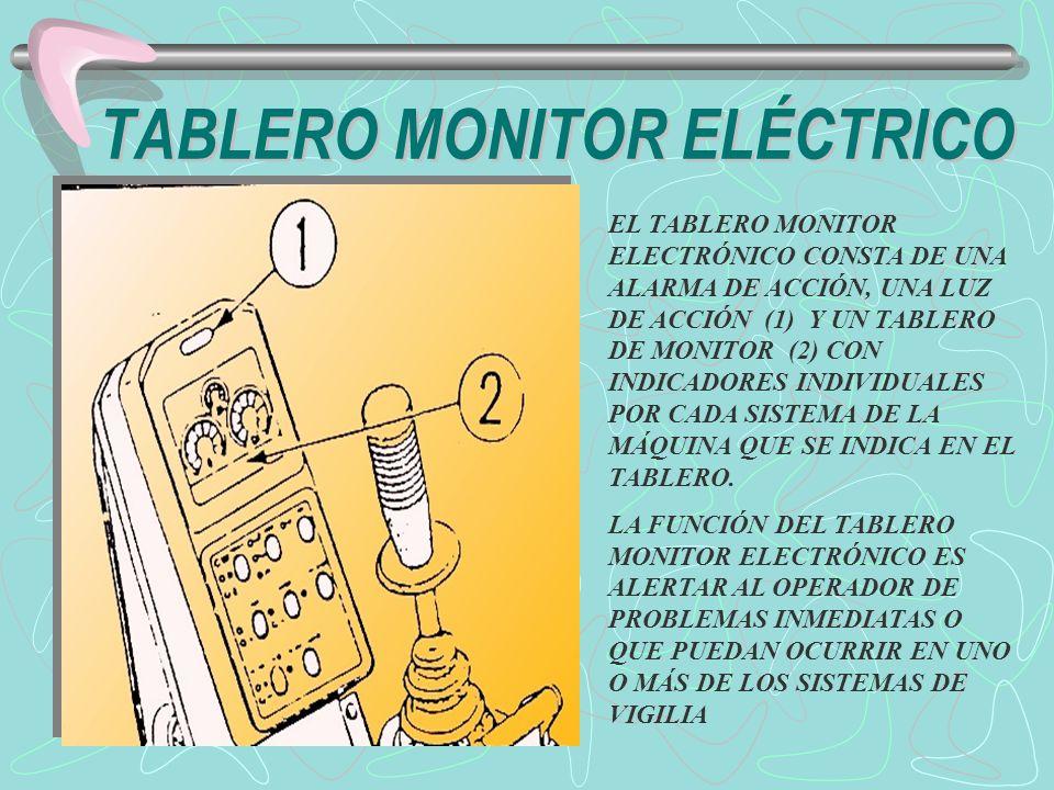 TABLERO MONITOR ELÉCTRICO