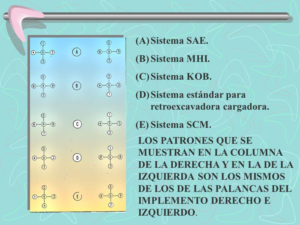 Sistema SAE. Sistema MHI. Sistema KOB. Sistema estándar para retroexcavadora cargadora. Sistema SCM.