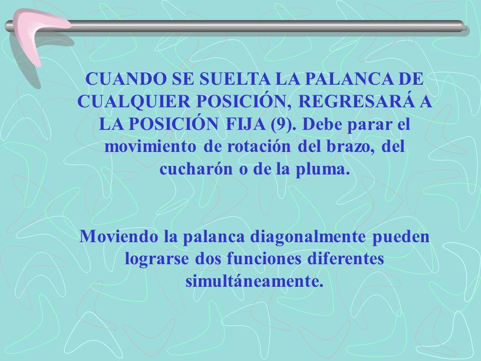 CUANDO SE SUELTA LA PALANCA DE CUALQUIER POSICIÓN, REGRESARÁ A LA POSICIÓN FIJA (9). Debe parar el movimiento de rotación del brazo, del cucharón o de la pluma.