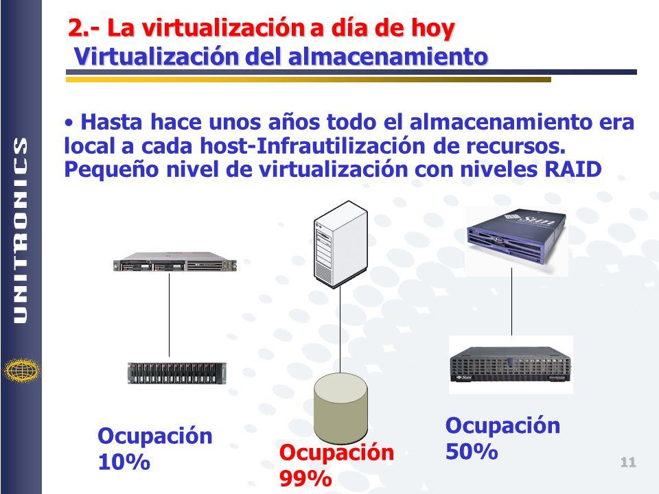 2.- La virtualización a día de hoy Virtualización del almacenamiento