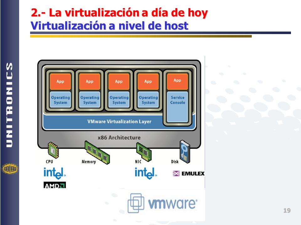 2.- La virtualización a día de hoy Virtualización a nivel de host