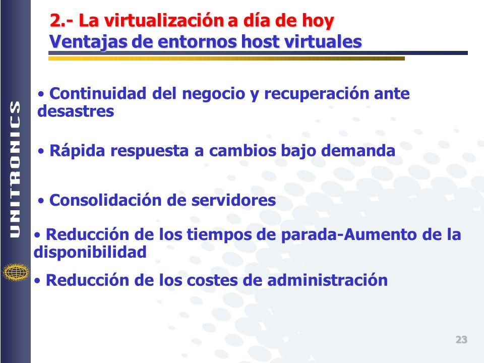 2.- La virtualización a día de hoy Ventajas de entornos host virtuales