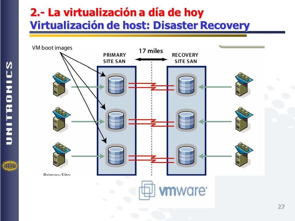 2.- La virtualización a día de hoy Virtualización de host: Disaster Recovery