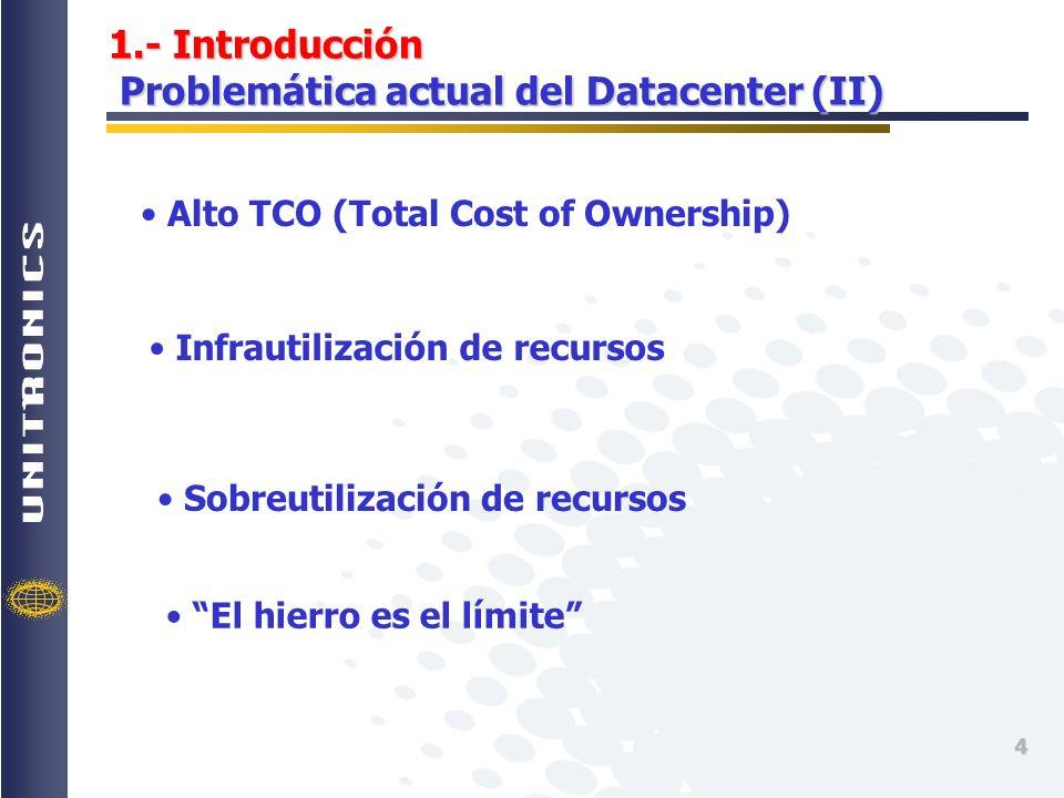 1.- Introducción Problemática actual del Datacenter (II)