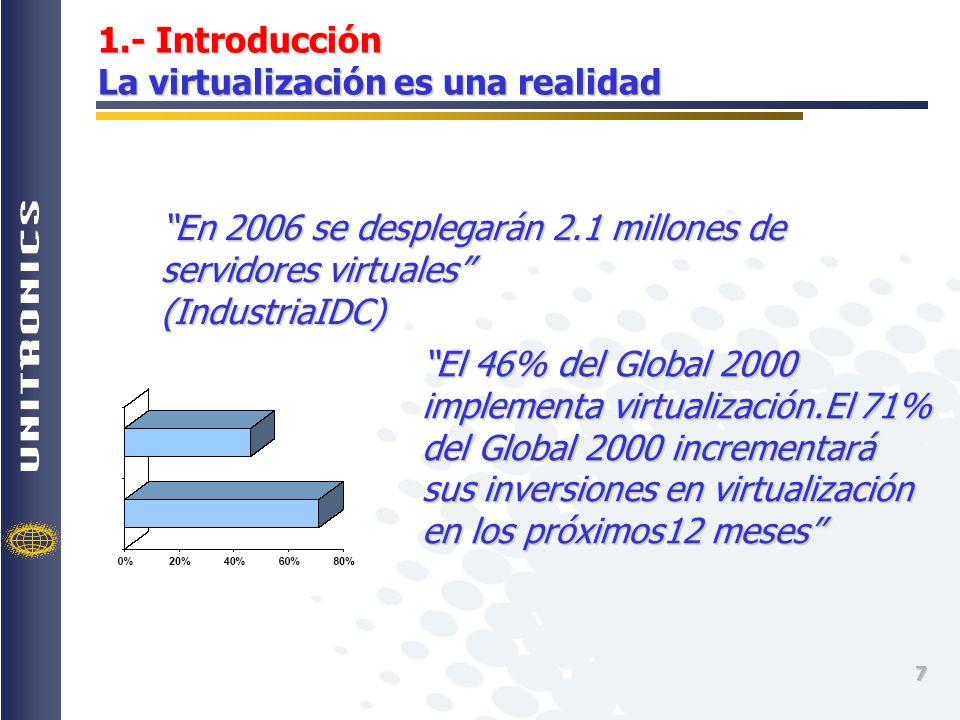 1.- Introducción La virtualización es una realidad