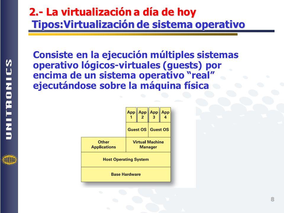2.- La virtualización a día de hoy Tipos:Virtualización de sistema operativo
