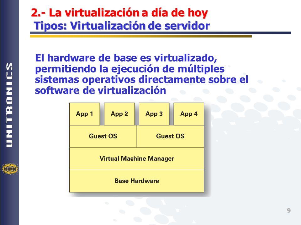 2.- La virtualización a día de hoy Tipos: Virtualización de servidor