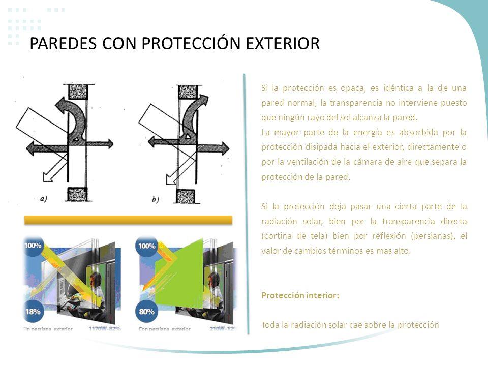 PAREDES CON PROTECCIÓN EXTERIOR