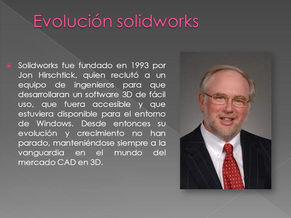 Evolución solidworks