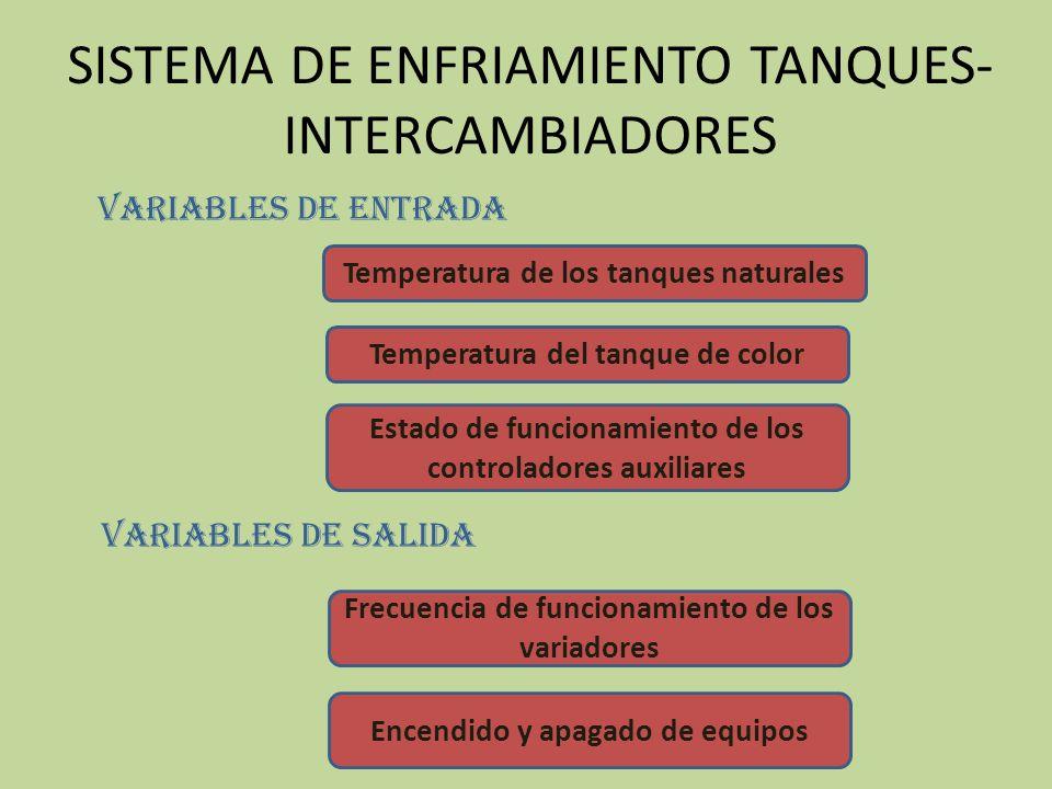 SISTEMA DE ENFRIAMIENTO TANQUES-INTERCAMBIADORES