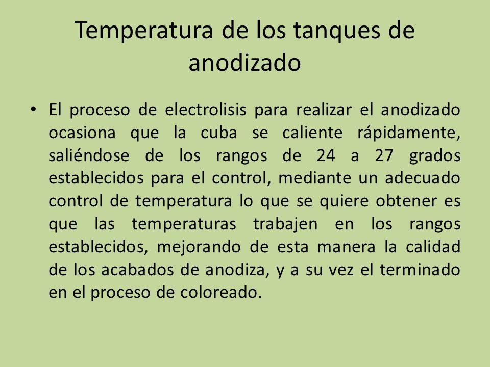 Temperatura de los tanques de anodizado